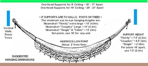 hammock hanging dimentions how to hang a hammock    hammocks and hammock chairs your best      rh   seasidehammocks